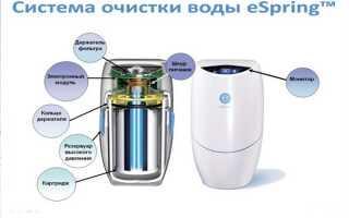 Установка и обслуживание системы очистки воды eSpring компании Amway